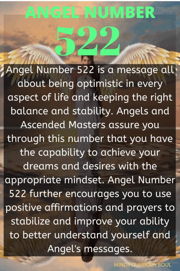 522 Angel Number